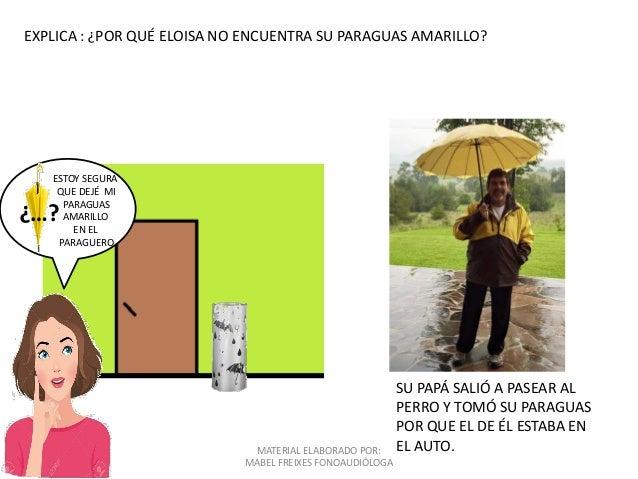 MATERIAL ELABORADO POR: MABEL FREIXES FONOAUDIÓLOGA ESTOY SEGURA QUE DEJÉ MI PARAGUAS AMARILLO EN EL PARAGUERO ¿…? EXPLICA...