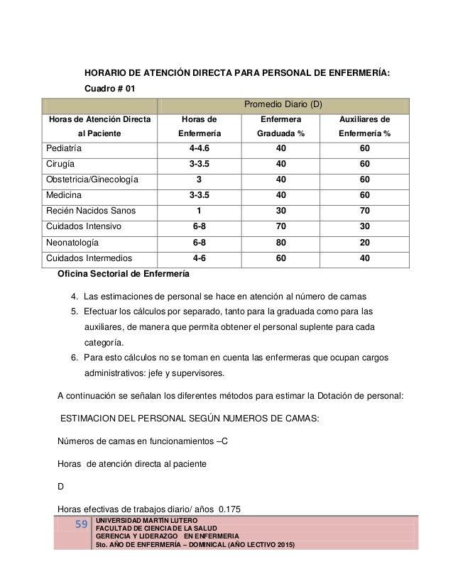 Modulo De Gerencia En Enfermeria 2015