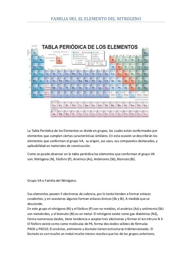 Modulo de quimica 15 familia del el elemento del nitrogeno la tabla peridica de los elementos se divide urtaz Images