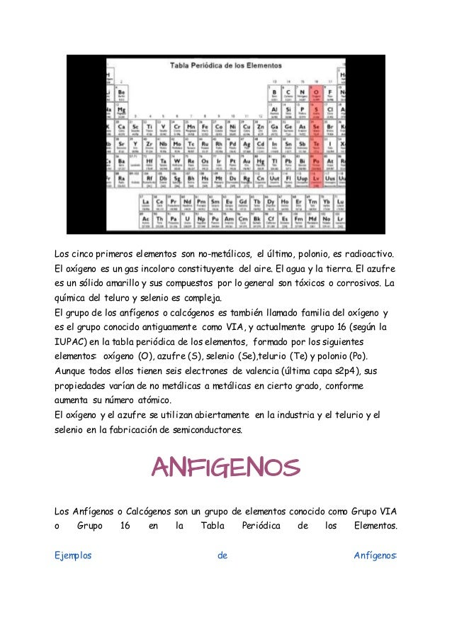 Tabla periodica grupo 6a image collections periodic table and modulodequimica grupo vi a 22 flavorsomefo image collections urtaz Gallery