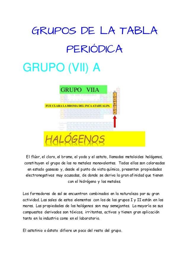 Modulodequimica grupos de la tabla peridica urtaz Image collections