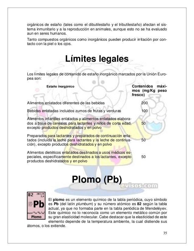 Elementos del grupo iv a v a vi a otros compuestos 35 urtaz Images