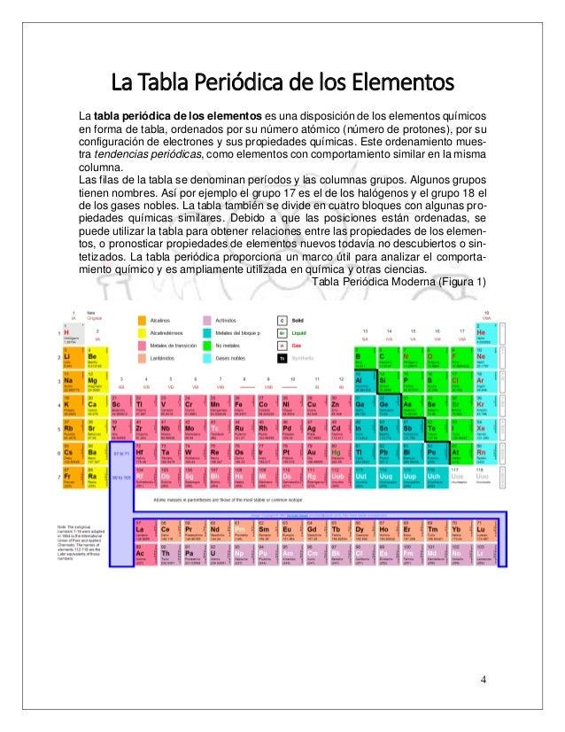 Elementos del grupo iv a v a vi a tabla peridica encontramos elementos separado 4 urtaz Image collections