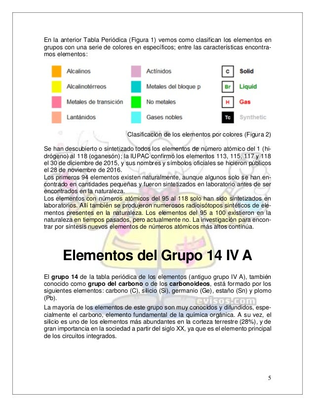Elementos del grupo iv a v a vi a tabla peridica moderna figura 1 5 urtaz Images
