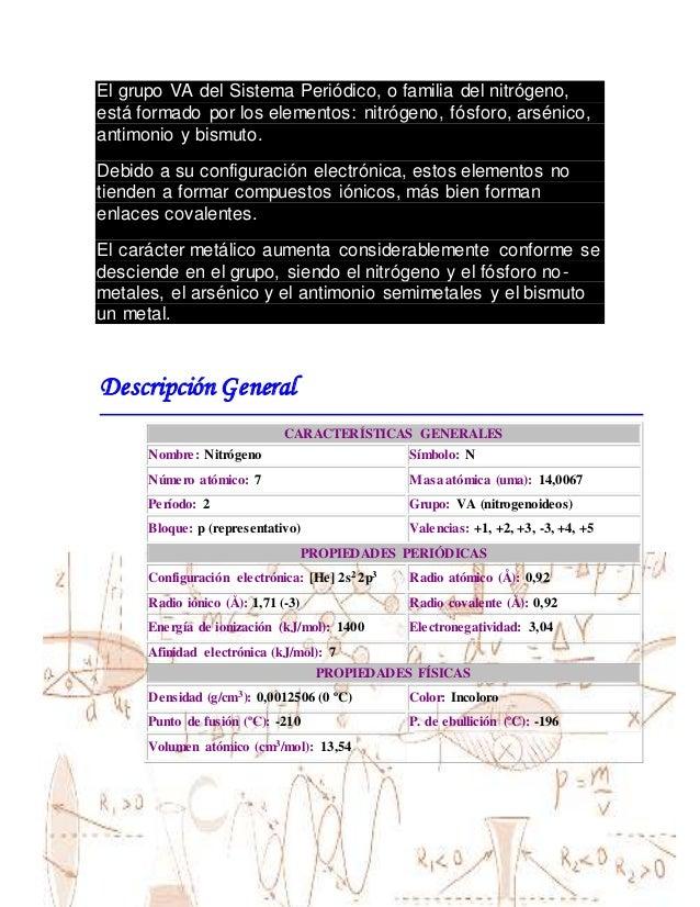 Modulo de quimica grupos de la tabla periodica vanadio 15 urtaz Choice Image
