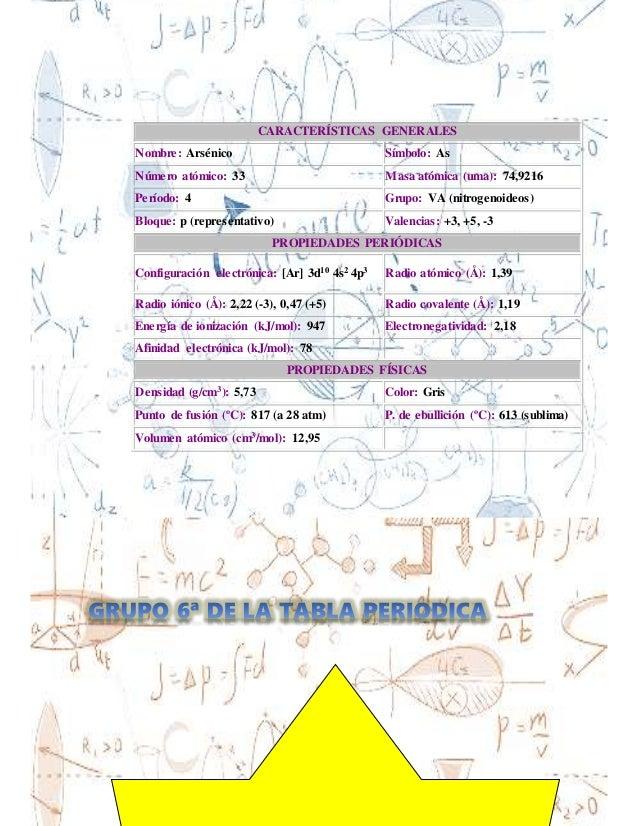 Modulo de quimica grupos de la tabla periodica grupo urtaz Images