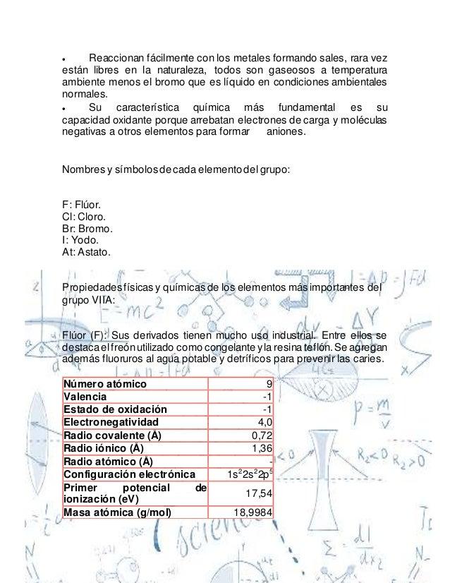 Modulo de quimica grupos de la tabla periodica nmero atmico 35 36 urtaz Choice Image