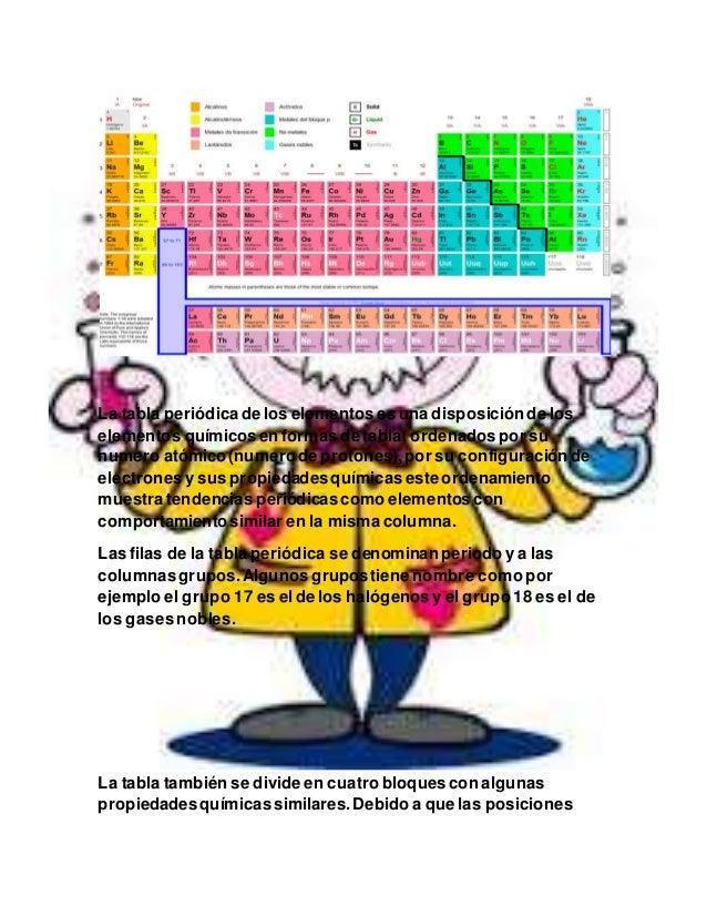 Modulo de quimica i periodo tablaperiodicadeloselementos 4 la tabla peridica urtaz Choice Image