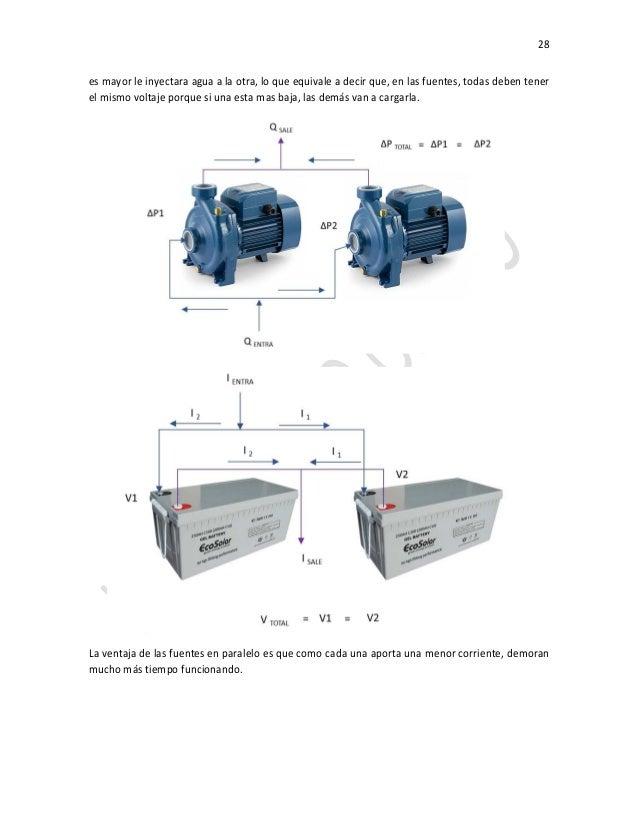 Circuito Que Recorre La Electricidad Desde Su Generación Hasta Su Consumo : Modulo electricidad basica en generacion fotovoltaica