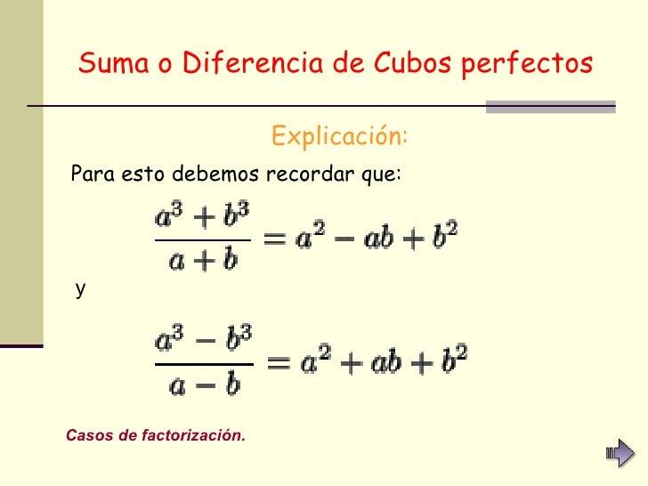 Suma o Diferencia de Cubos perfectos   <ul><li>Explicación: </li></ul><ul><li>Para esto debemos recordar que: </li></ul>y ...