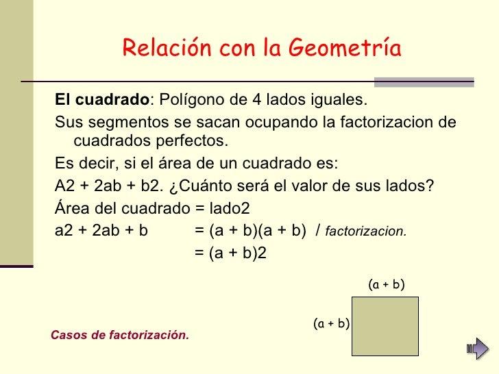 Relación con la Geometría <ul><li>El cuadrado : Polígono de 4 lados iguales.  </li></ul><ul><li>Sus segmentos se sacan ocu...