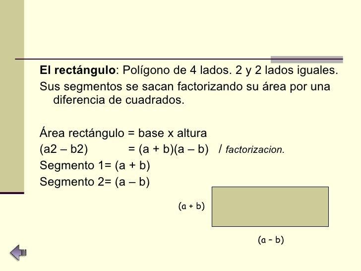 <ul><li>El rectángulo : Polígono de 4 lados. 2 y 2 lados iguales. </li></ul><ul><li>Sus segmentos se sacan factorizando su...