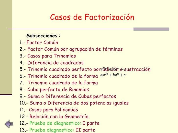 Casos de Factorización   <ul><li>Subsecciones  : </li></ul><ul><li>1.-  Factor Común   </li></ul><ul><li>2.-  Factor Común...