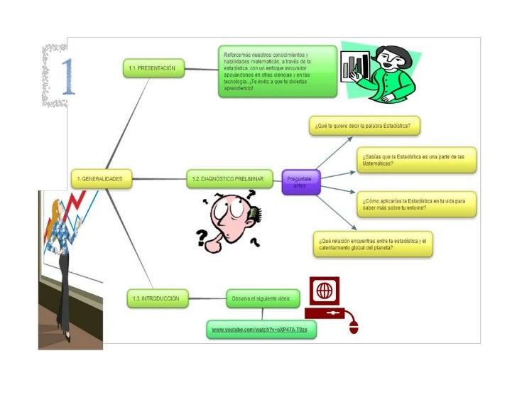 Modulo guía del componente matemática Slide 2