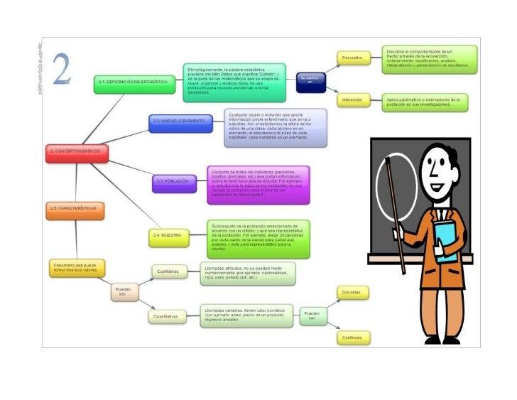 Modulo guía del componente matemática Slide 3
