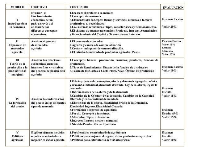 Modulo I Economia y Mercadeo Agricola Slide 2