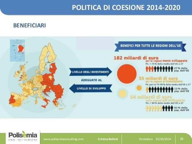 POLITICA DI COESIONE 2014-2020  BENEFICIARI  Pontedera www.polisemiaconsulting.com Cristina Belloni 23/10/2014 21