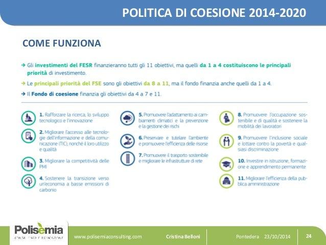 POLITICA DI COESIONE 2014-2020  COME FUNZIONA  Pontedera www.polisemiaconsulting.com Cristina Belloni 23/10/2014 24