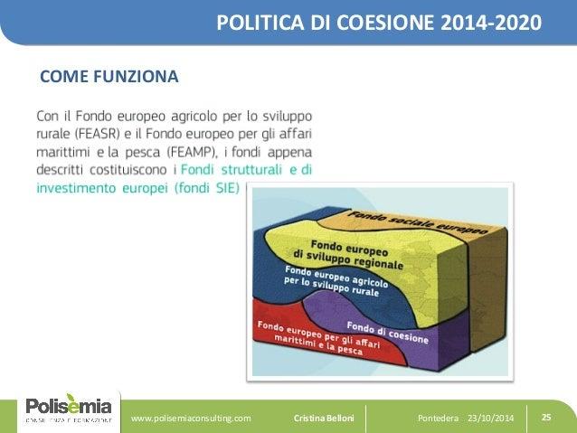 POLITICA DI COESIONE 2014-2020  COME FUNZIONA  Pontedera www.polisemiaconsulting.com Cristina Belloni 23/10/2014 25