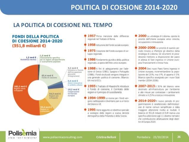 POLITICA DI COESIONE 2014-2020  LA POLITICA DI COESIONE NEL TEMPO  Pontedera www.polisemiaconsulting.com Cristina Belloni ...