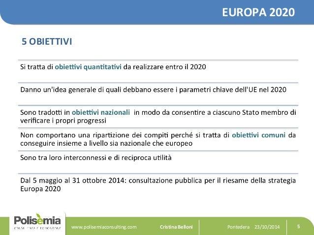 EUROPA 2020  5 OBIETTIVI  Pontedera www.polisemiaconsulting.com Cristina Belloni 23/10/2014 5