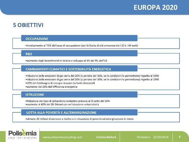 EUROPA 2020  5 OBIETTIVI  Pontedera www.polisemiaconsulting.com Cristina Belloni 23/10/2014 6