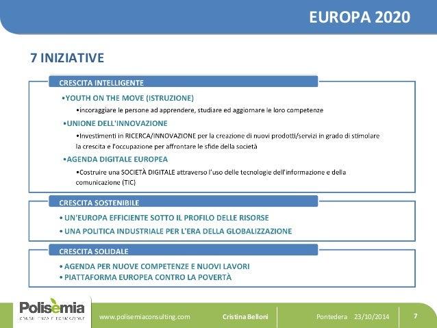 EUROPA 2020  7 INIZIATIVE  Pontedera www.polisemiaconsulting.com Cristina Belloni 23/10/2014 7