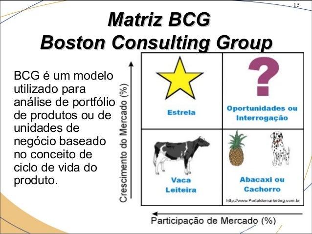 15 ©The McGraw-Hill Companies, Inc., 2004 Matriz BCGMatriz BCG Boston Consulting GroupBoston Consulting Group BCG é um mod...