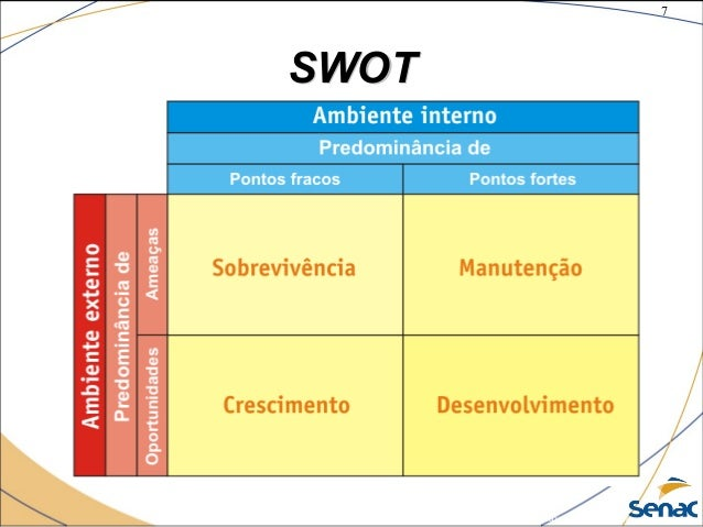 7 ©The McGraw-Hill Companies, Inc., 2004 SWOTSWOT