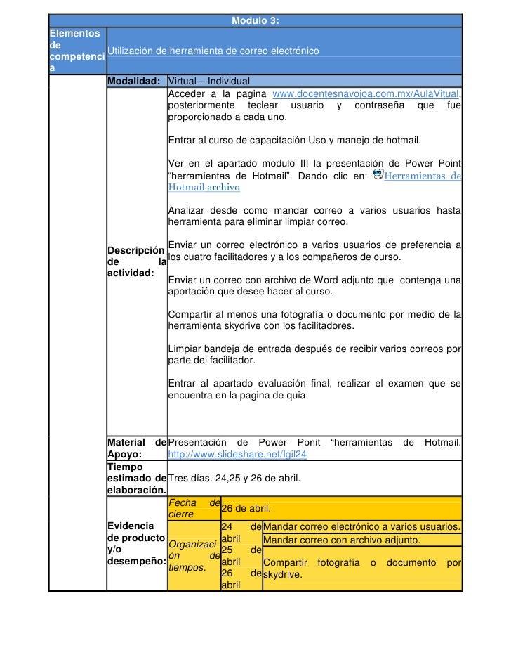 Modulo 3:Elementosde           Utilización de herramienta de correo electrónicocompetencia           Modalidad: Virtual – ...