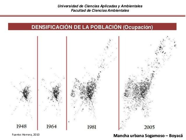 Universidad de Ciencias Aplicadas y Ambientales Facultad de Ciencias Ambientales DENSIFICACIÓN DE LA POBLACIÓN (Ocupación)...