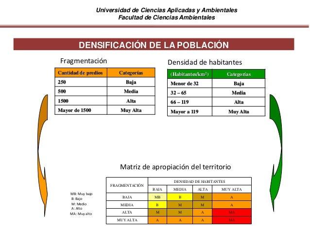 Universidad de Ciencias Aplicadas y Ambientales Facultad de Ciencias Ambientales DENSIFICACIÓN DE LA POBLACIÓN FRAGMENTACI...