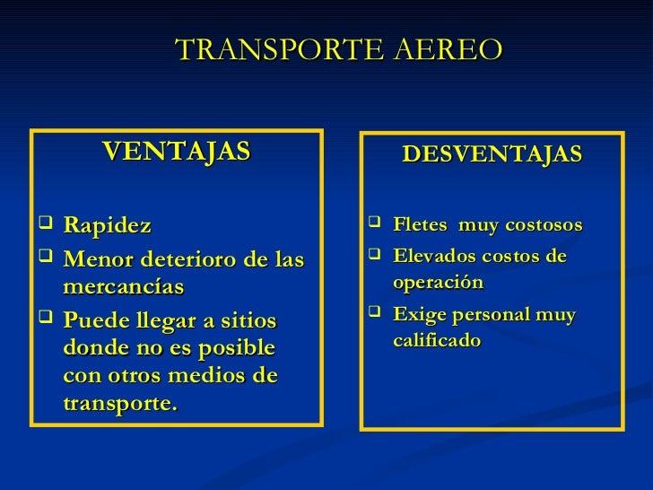 Ventajas y desventajas del transporte aereo