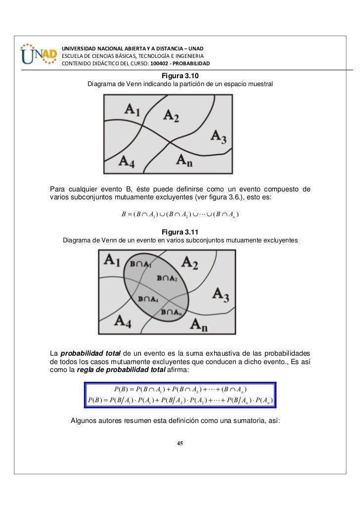 Modulo probabilidad i 2010 ccuart Gallery