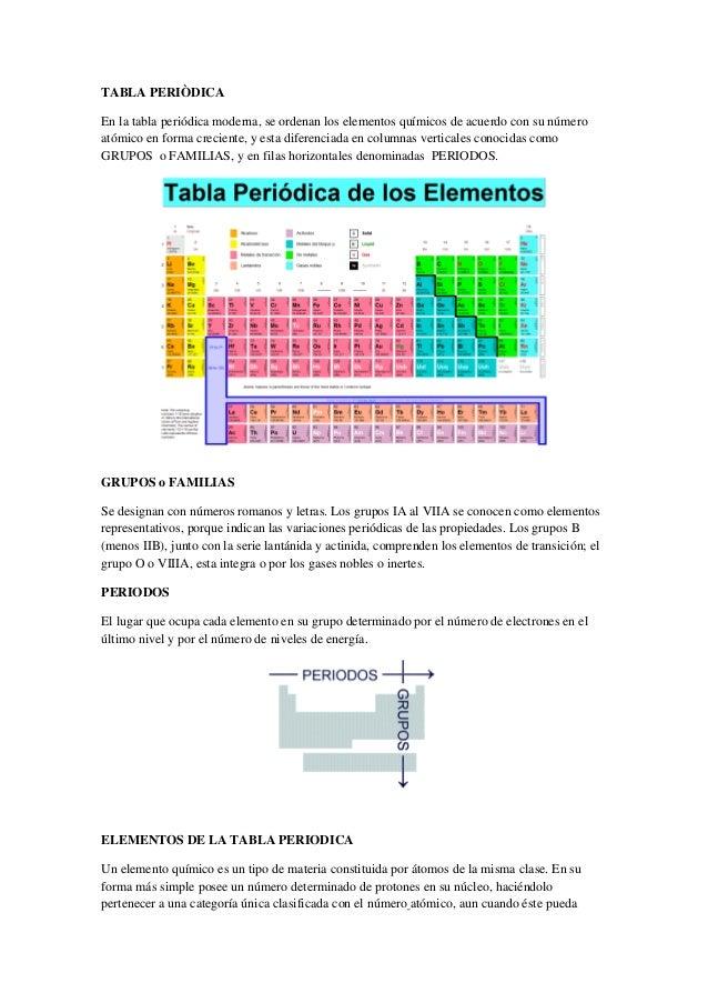 tabla peridica en la tabla peridica moderna se ordenan los elementos qumicos de acuerdo con - Tabla Periodica De Los Elementos Quimicos Por Familias
