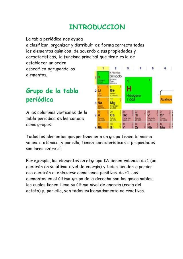 grupo via de la tabla periodica flor cloro bromo yodo 3 - Tabla Periodica Ultimo Grupo