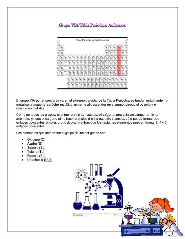 Modulo quimica1 21 grupo via tabla peridica urtaz Image collections