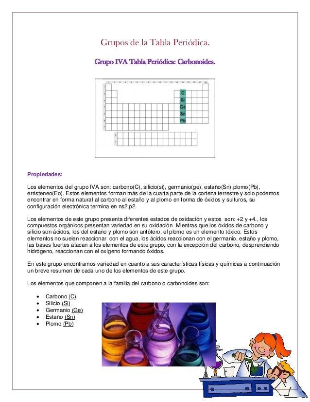 Modulo quimica1 grupos de la tabla peridica grupo iva urtaz Gallery