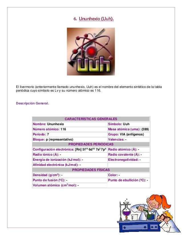 Modulo quimica1 32 urtaz Choice Image