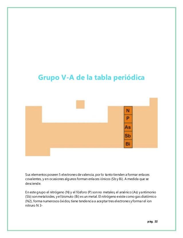 22 pg 22 grupo v a de la tabla peridica sus elementos - Tabla Periodica De Los Elementos Con Sus Valencias