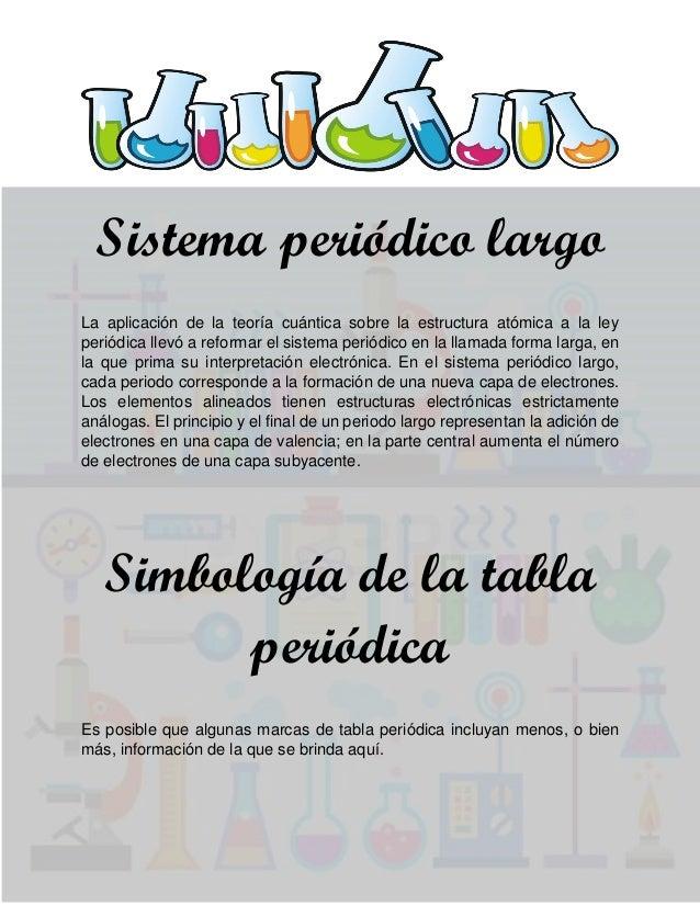 Modulo quimica pdf organizacin de la tabla peridica urtaz Image collections