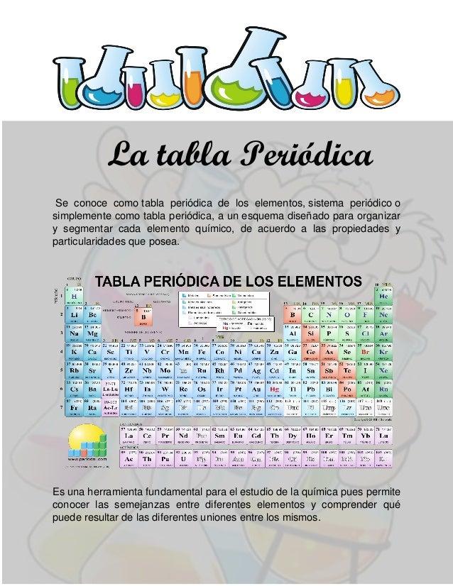 Modulo quimica pdf 4 urtaz Gallery