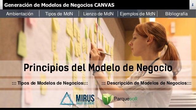 Generación de Modelos de Negocios CANVAS i Generación de Modelos de Negocios CANVAS i Tipos de MdN Lienzo de MdN Ejemplos ...