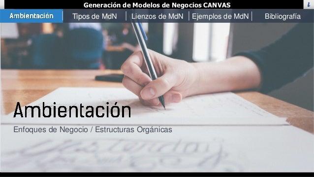 Charla - Módulos del Modelo de Negocio CANVAS Slide 3