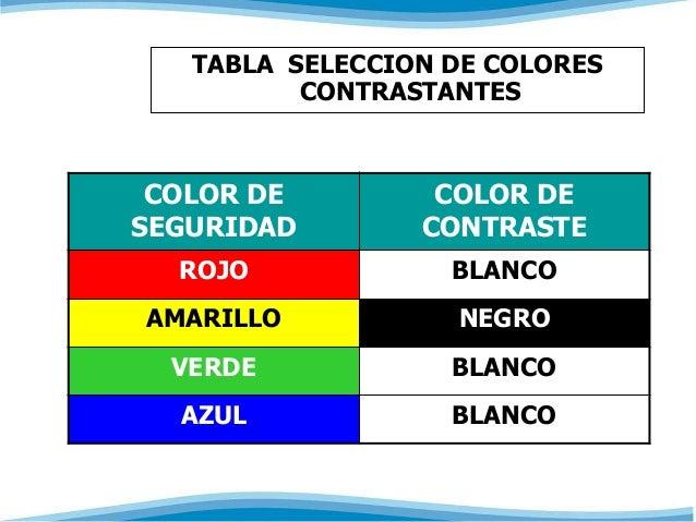 TABLA SELECCION DE COLORES  CONTRASTANTES  COLOR DE  SEGURIDAD  COLOR DE  CONTRASTE  ROJO BLANCO  AMARILLO NEGRO  VERDE BL...