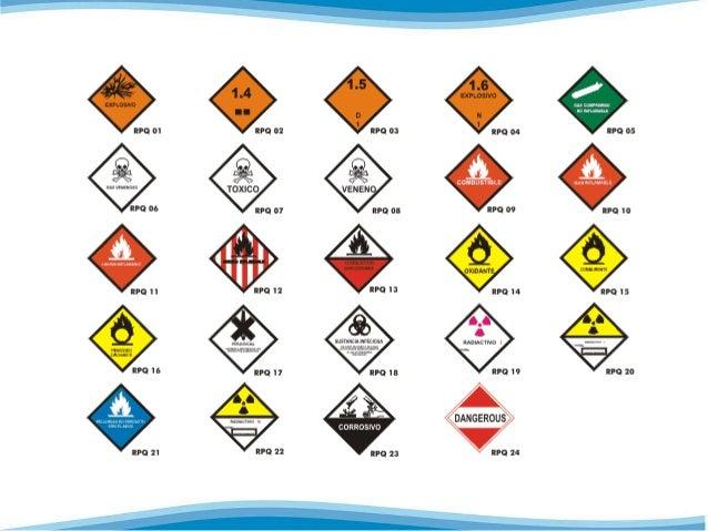 Modulo señales de seguridad industrial