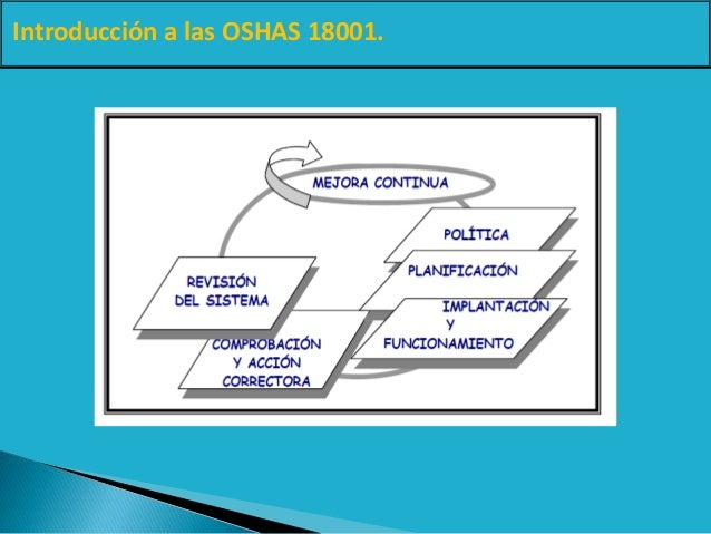Introducción a las OSHAS 18001.
