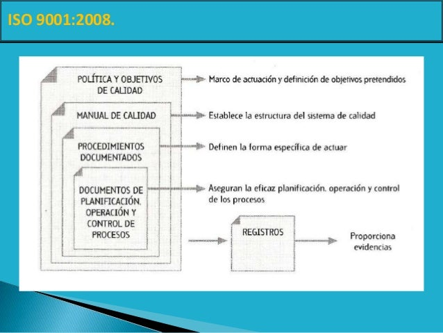 ISO 9001:2008.