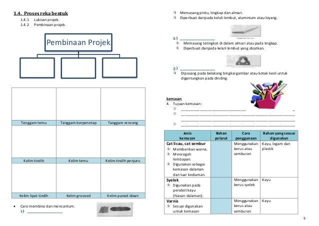 rekacipta bahan pengajaran dan pembelajaran individual Pertandingan reka cipta rph telefon bimbit dan komputer riba dengan adanya bahan bantu mengajar ini secara pengajaran dan pembelajaran yang.