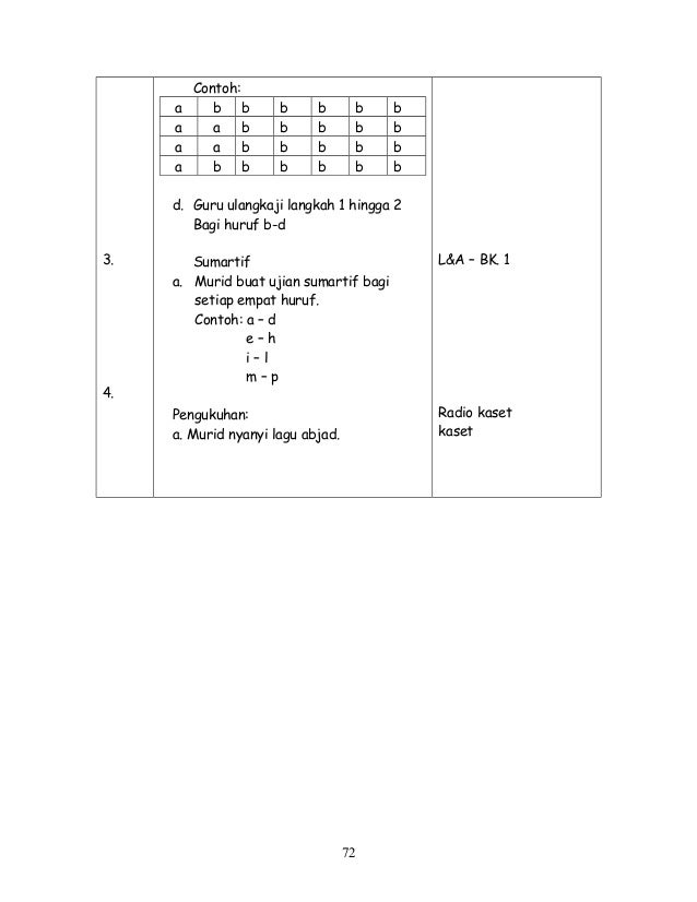 3. 4. Contoh: a b b b b b b a a b b b b b a a b b b b b a b b b b b b d. Guru ulangkaji langkah 1 hingga 2 Bagi huruf b-d ...